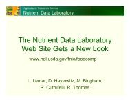 The Nutrient Data Laboratory website gets a new look