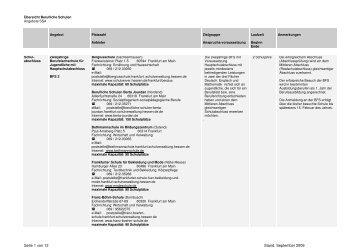Seite 1 von 12 Stand: September 2009 - gjb