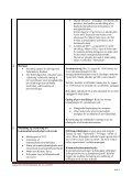 Referat af Stiftsrådsmødet torsdag den 16. maj 2013 kl ... - fyensstift.dk - Page 2