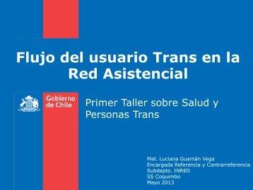 Flujo del usuario Trans en la Red Asistencial