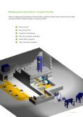Dynamitron® E-beam Accelerator - IBA Industrial - Page 7