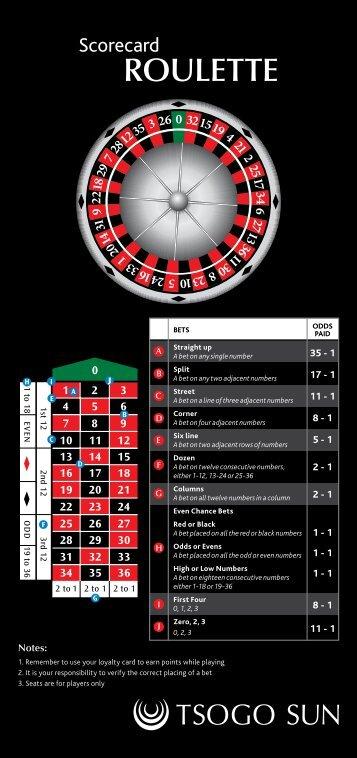 Scorecard Roulette - Tsogo Sun