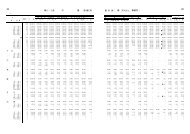 第6−2表 区 市 町 村 , 従 業 者 規 模 別 統 計 表(従業者30人以上の ...