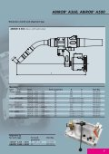 MIG/MAG Welding Torches - Page 7