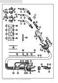 MIG/MAG Schweißbrenner ABIMIG® 401 D WT/ ABIMIG® 501 D WT ... - Seite 2