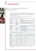 Spezialschmierstoffe für industrielle Anwendungen - Seite 6