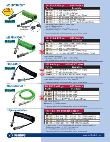 PDF Catalogue - CBS Parts Ltd.
