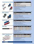 PDF Catalogue - CBS Parts Ltd. - Page 5