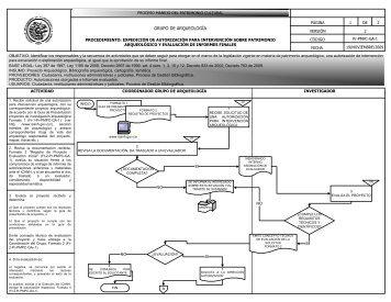Visio-Pr-PMPC-GA-1 04 06 10.vsd