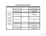 Regional Partners Contact List - Pacific Crest Trail Association