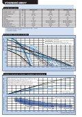 DUPLEX-S 525, 900, 1400 - ATREA sro - Page 2