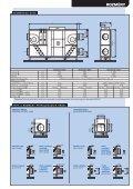 DUPLEX-S 525, 900, 1400 - ATREA sro - Page 3