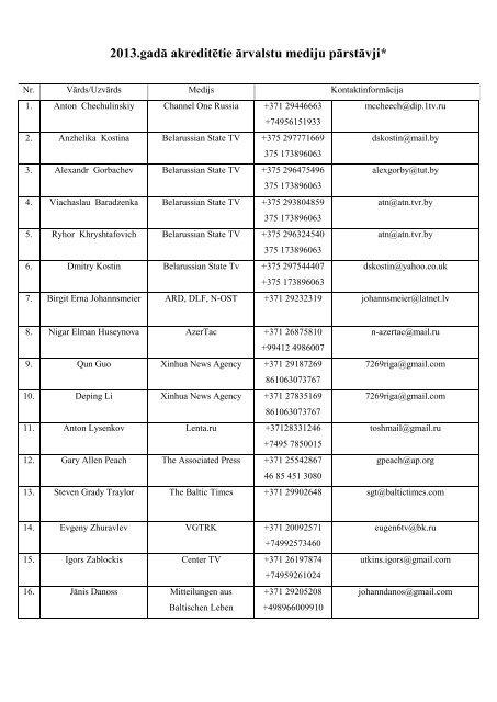 2013.gadā akreditētie ārvalstu mediju pārstāvji*