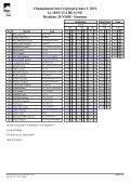 Résultats - FFME - Page 6