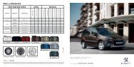 Partner Tepee Teknik Özellikler - Peugeot