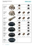 ISO-Wendeplatten und Werkzeuge zum Fräsen ISO-Indexable ... - Seite 4