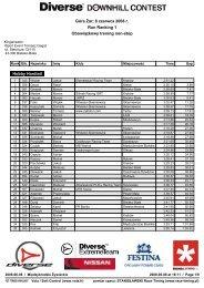 8 czerwca 2008 r. Run Ranking 1 Obowiązkowy trening non-stop ...