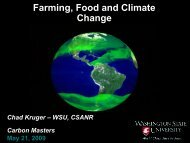 Farming, Food and Climate Change