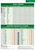 Lista 19zi9a6kg10i - Page 2