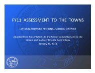 FY11 Assessment to the Town - LS Home Page