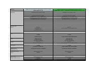 Bluecare HMO-Cigna OPE3 - Waterbury