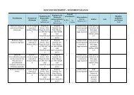 Elenco dei Procedimenti - Dipartimento Bilancio - Regione Calabria