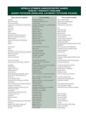Rośliny i produkty roślinne – nazwy angielskie (potoczne), łacińskie ...