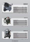 Batni kompresorji Piston Compressors - Page 3