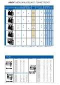 Lataa pdf (692 kb) - Abloy Oy - Page 7