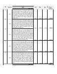 Price Bid 01/2012-13 - JRDA - Jharia Rehabilitation & Development ... - Page 7
