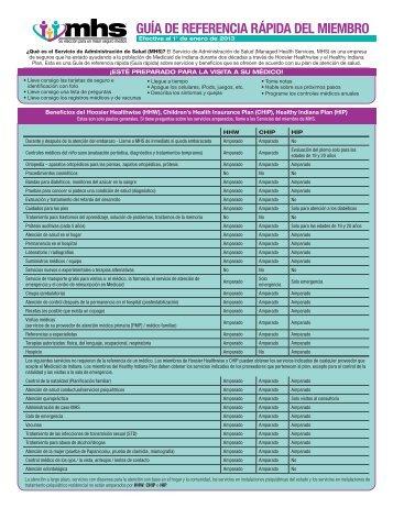 Guía de referencia rápida (PDF) - MHS Indiana