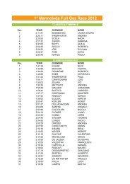 1ƒ Marmoleda Full Gas Race 2012