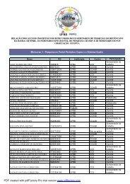 Lista Inscritos por Minicurso - UFRB