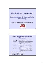 Projekt - Alta Badia