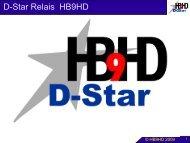 D-Star Relais HB9HD