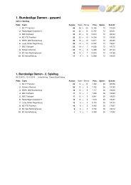 1. Bundesliga Damen - gesamt