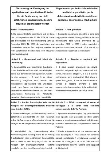 Verordnung zur Festlegung der qualitativen und quantitativen ...