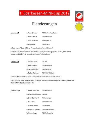 1. Sparkassen-MINI-Cup 2012 Platzierungen - TC RW Waldkirch eV