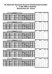 30. Nationale Deutsche Senioren Einzelmeisterschaften 1. - 3. Mai ...