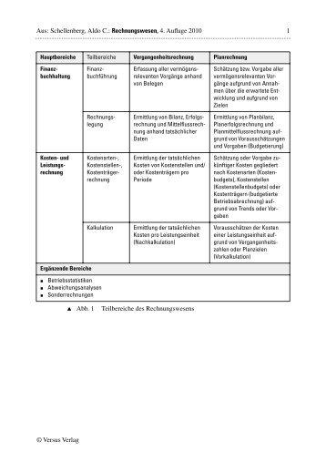 Aus: Schellenberg, Aldo C.: Rechnungswesen, 4. Auflage 2010 1 ...