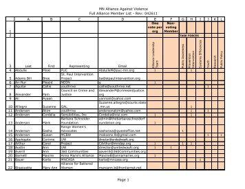MN Alliance Against Violence Full Alliance Member List - United Front