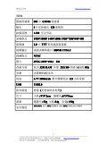 HiModel HI25HD 1080P 全高清航拍摄像机 - Page 5