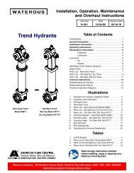 Trend Hydrants