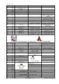 Klausuren: 11 12 13 Kartoffelferien - Seite 2