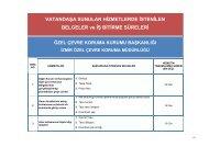 İzmir Özel Çevre Koruma Müdürlüğü