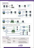 Access control solution over Serial & TCP/IP - Page 2