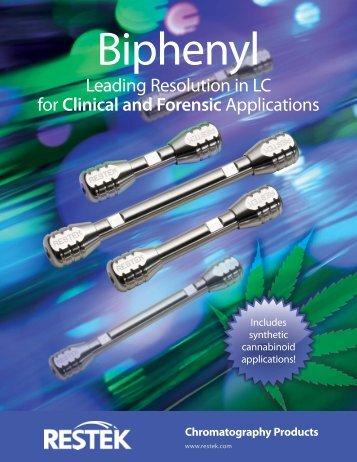 Biphenyl HPLC Columns
