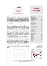 Forte - Trzymaj - Dom Maklerski BDM SA