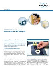 Application Note AN # 217 Iodine Value FT-NIR Analysis