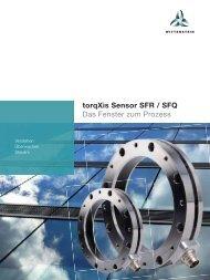 torqXis Sensor SFR / SFQ Das Fenster zum Prozess